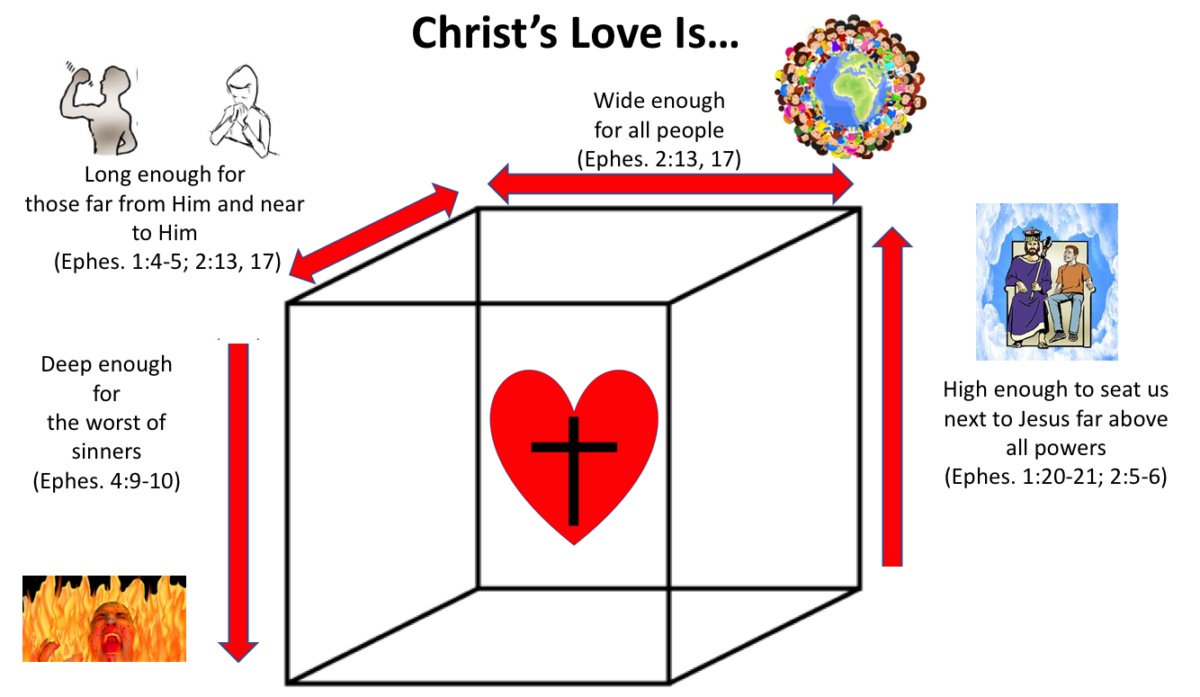 I am transformed by Christ's unlimited love