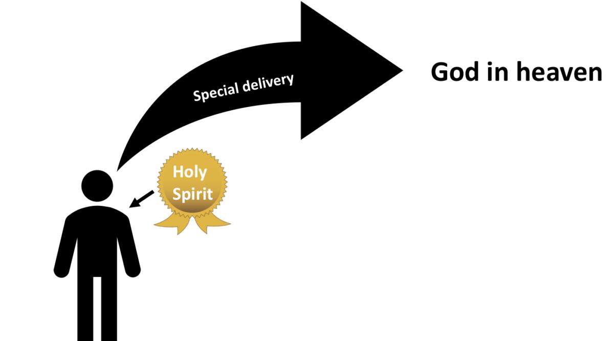 I am sealed forever by God the Holy Spirit